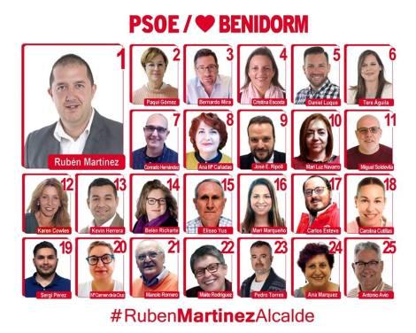 Candidatura PSOE Benidorm Elecciones Municipales 26M